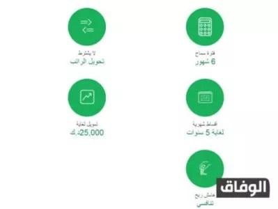 قرض شخصي من بيت التمويل الكويتي البحرين