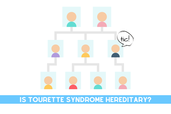 Is TS hereditary featured