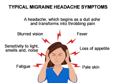 Image result for surgical management of migraine headache