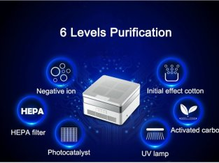 Portable Negative ion HEPA Air Purifier with UV