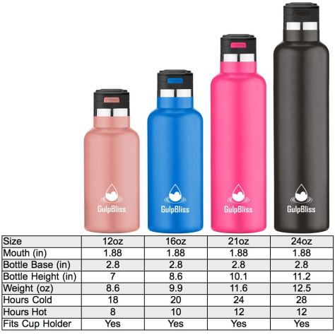 Double Wall Vacuum Insulated Stainless Steel Leak Proof Sports Water Bottle 1