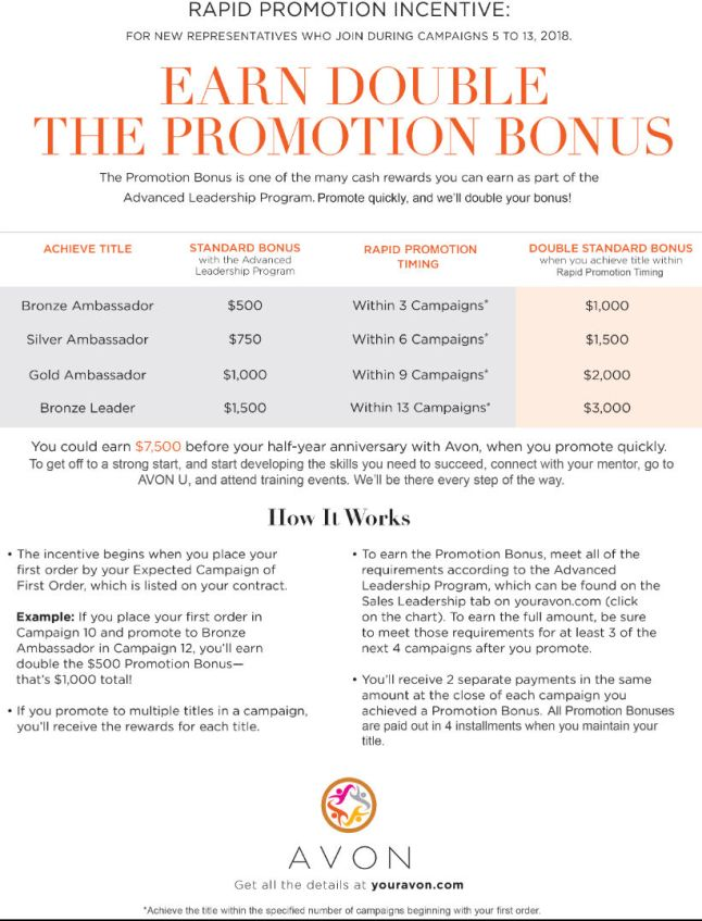 Rapid Promotion Incentive
