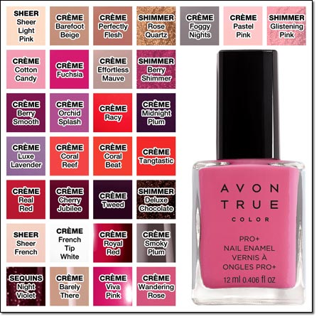 Avon's True Color Pro+ Nail Enamel