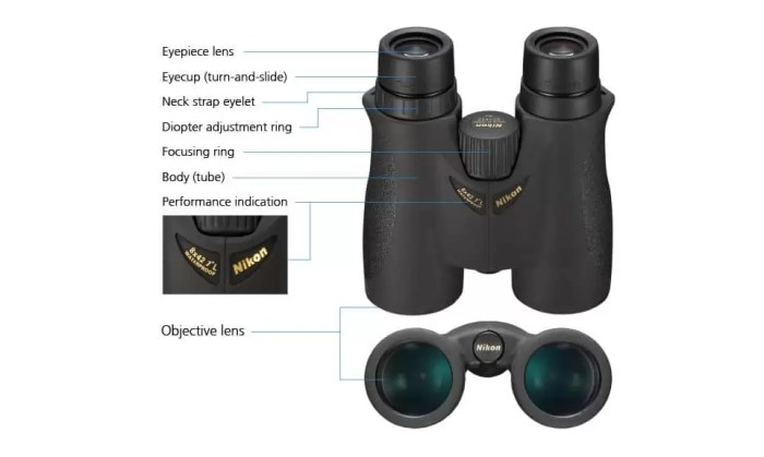 How to look through binoculars with glasses
