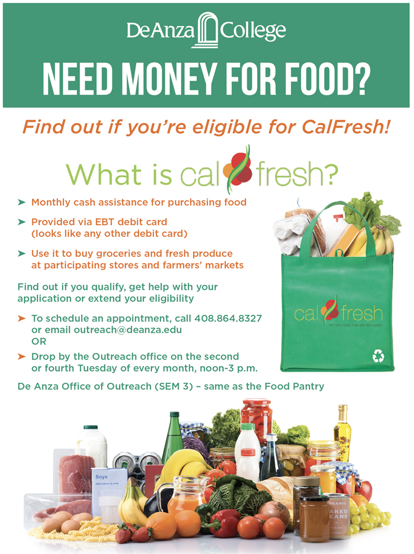 What Can You Buy Calfresh