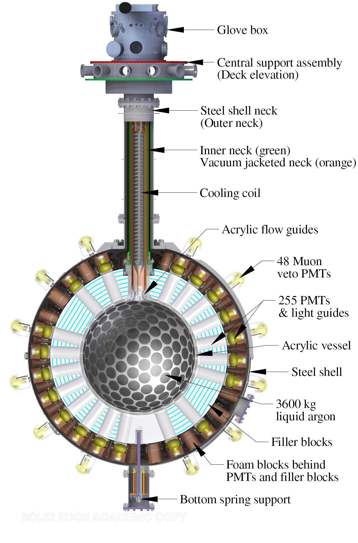 hight resolution of deap 3600 schematic
