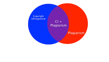 PLAGIARISM: MORAL ISSUE OR PHILOSOPHICAL ISSUE?