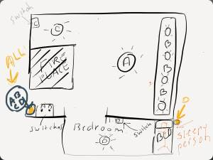 Diagram showing wall light switches arranged by an idiot.