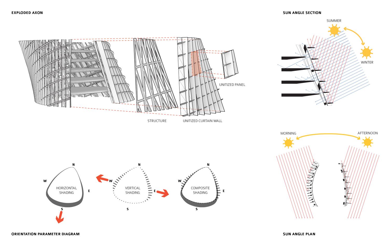 Calatrava S Station In Ny Manhattan Duurste Ter Wereld