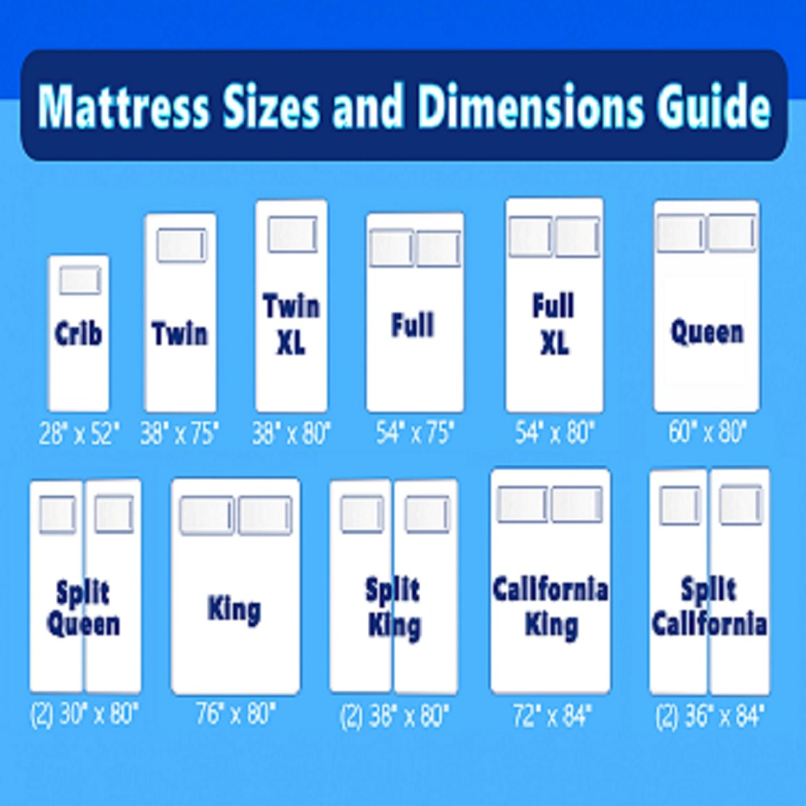 mattress-sizes-and-dimensions-20210708googleresize