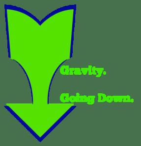 Gravity. Going Down. DearKidLoveMom.com