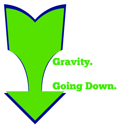 Gravity. Going Down. DearKidLoveMom.com