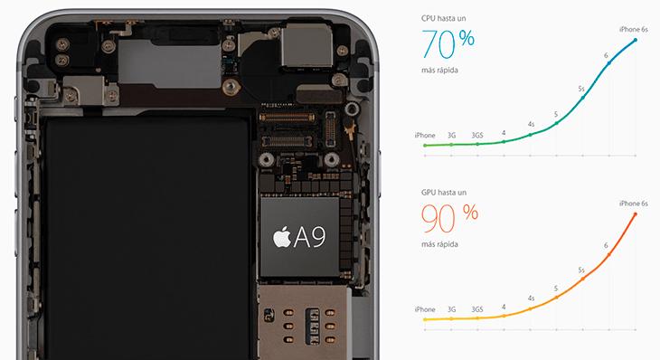 iPhone-6s-rendimiento