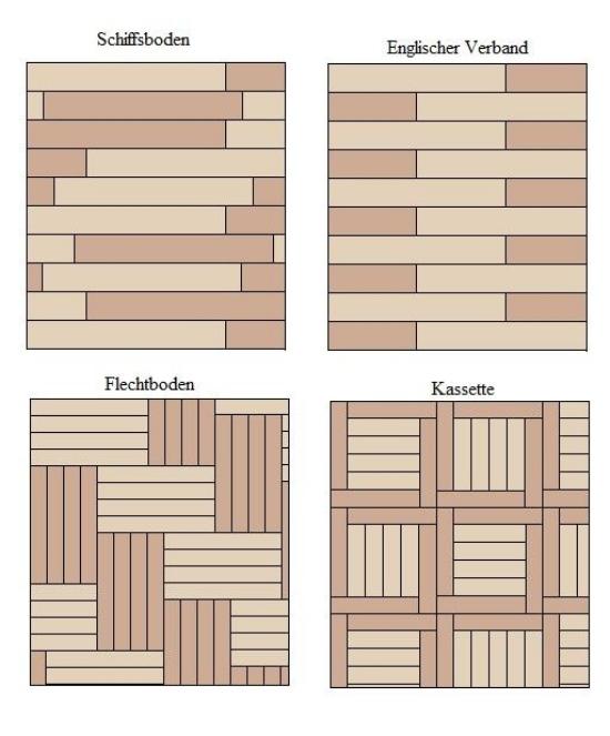 Holz Terrassenbelag Muster Verlegen | Möbelideen