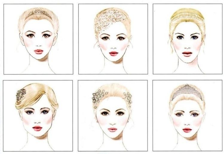 Die Richtige Haarfrisur Je Nach Gesichtsform Was Passt Zu Wem?