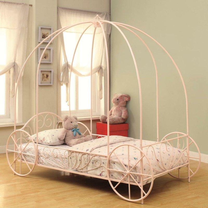 4 Ideen fr mrchenhafte Kinderzimmer fr kleine Mdchen