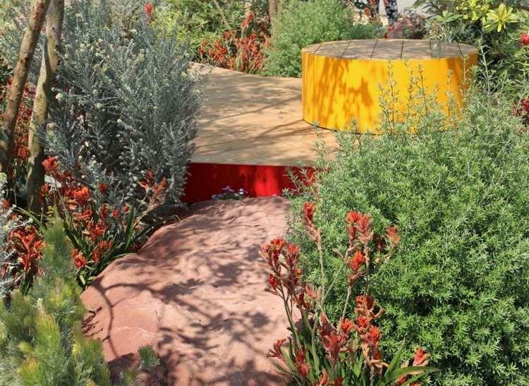 Feng Shui Gartengestaltung Ideen fr die neun BaguaZonen