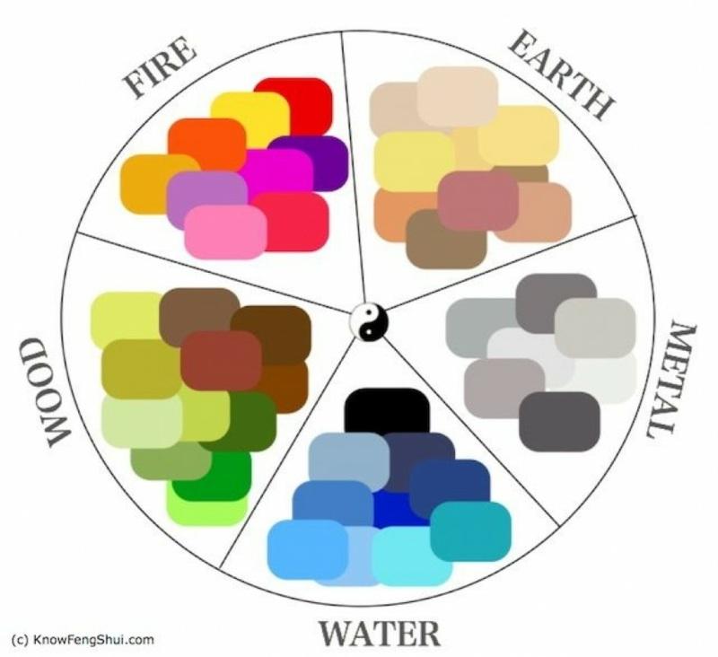 Feng Shui Farben  Tipps zu den richtigen Farbkombinationen