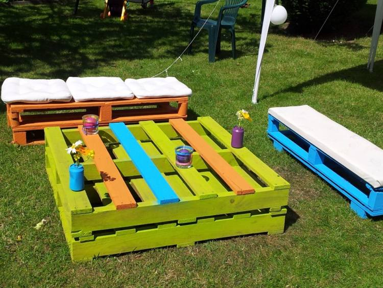 Fabriquer Salon De Jardin En Palette De Bois. Best Faire Une ...