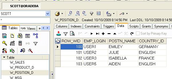 OBIEE - Localisation - Externalize Metadata Strings (1/6)