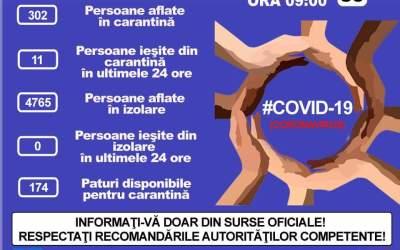 Primul deces de COVID-19 la Spitalul Județean de Urgență Bacău