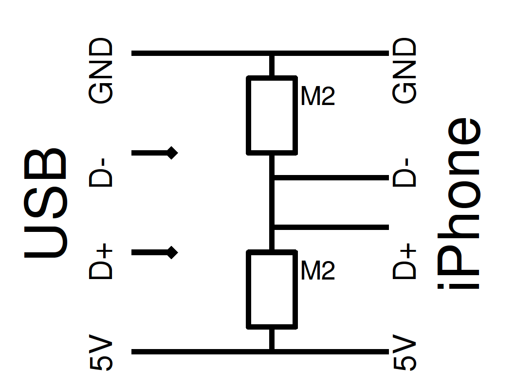 usb cable wiring layout