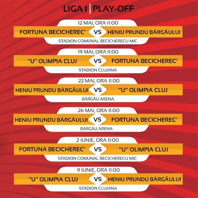 Liga I, play-off