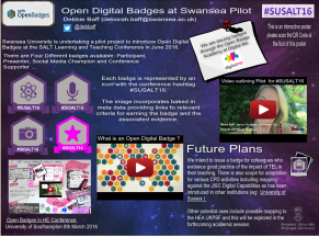 My Glogster outlining details of the Open Digital Badge Pilot at #SUSALT16