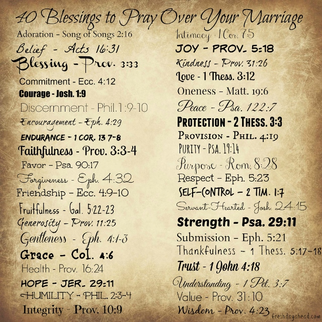 40-blessings-to-pray-for-your-marriage-3-640x640