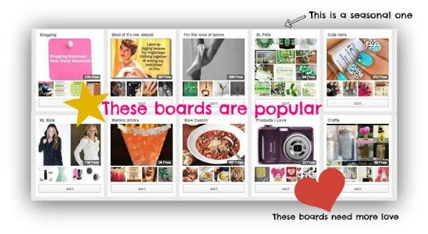 Organize your boards on Pinterest- It's me, debcb!