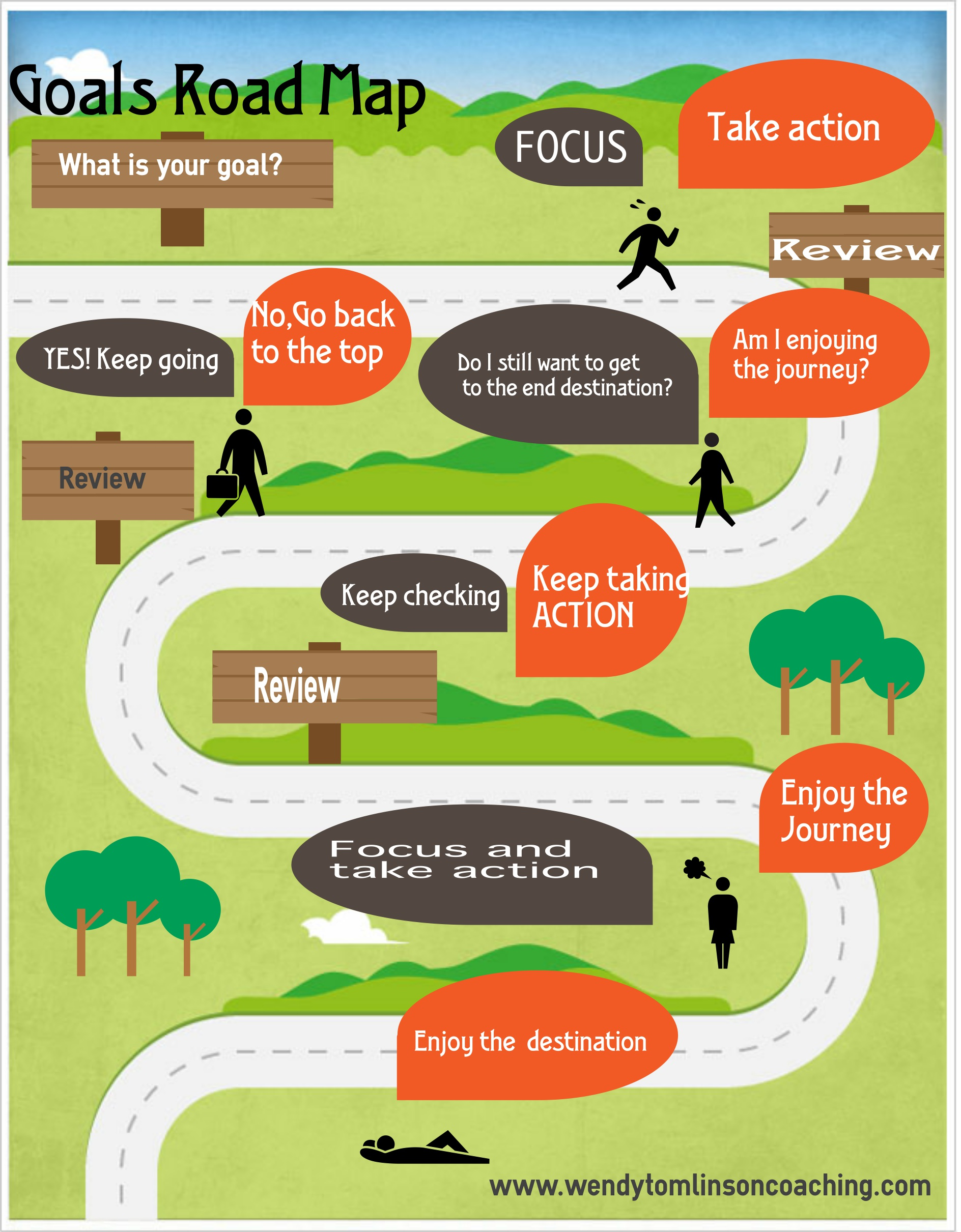 Monday Morning Moment Roadmap To Achieving Your Goals In