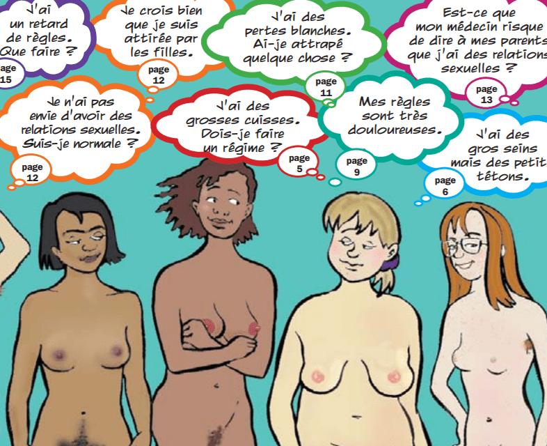 QUESTIONS – REPONSES SUR LA SEXUALITE