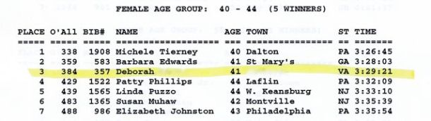 1999SteamtownResults