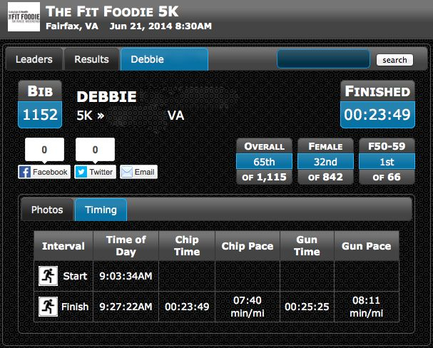 2014FitFoodie5KResults