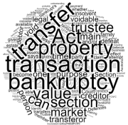 What are Voidable Transactions in Bankruptcy - Debt Recovery Qld