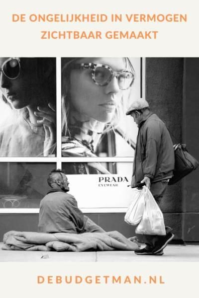 De ongelijkheid in vermogen zichtbaar gemaakt #vermogen #geld #DeBudgetman