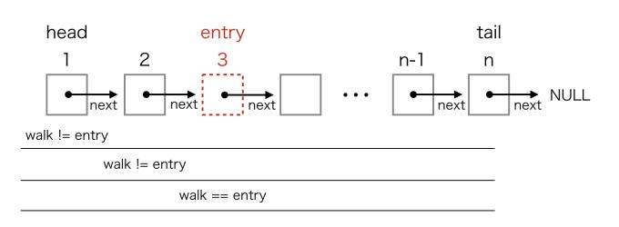 singly-linkedlist