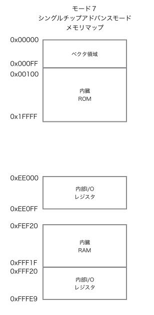mode07-memory-map