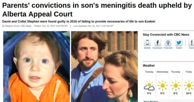 Conviction Upheld For Parents Who Let Their Toddler Die of Meningitis