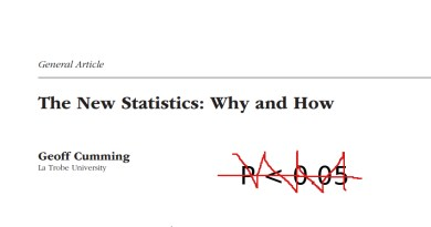 The New Statistics: Why and How