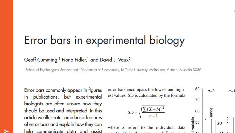 Error bars in experimental biology