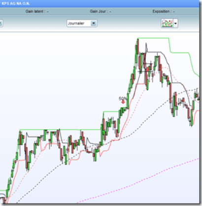 KPS debuter-en-swing-trading