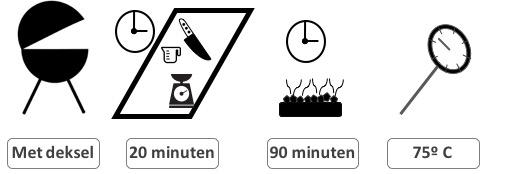 Metdeksel-20min-90min-75graden