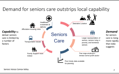 Seniors groups criticize VIHA RFP as too little, too late