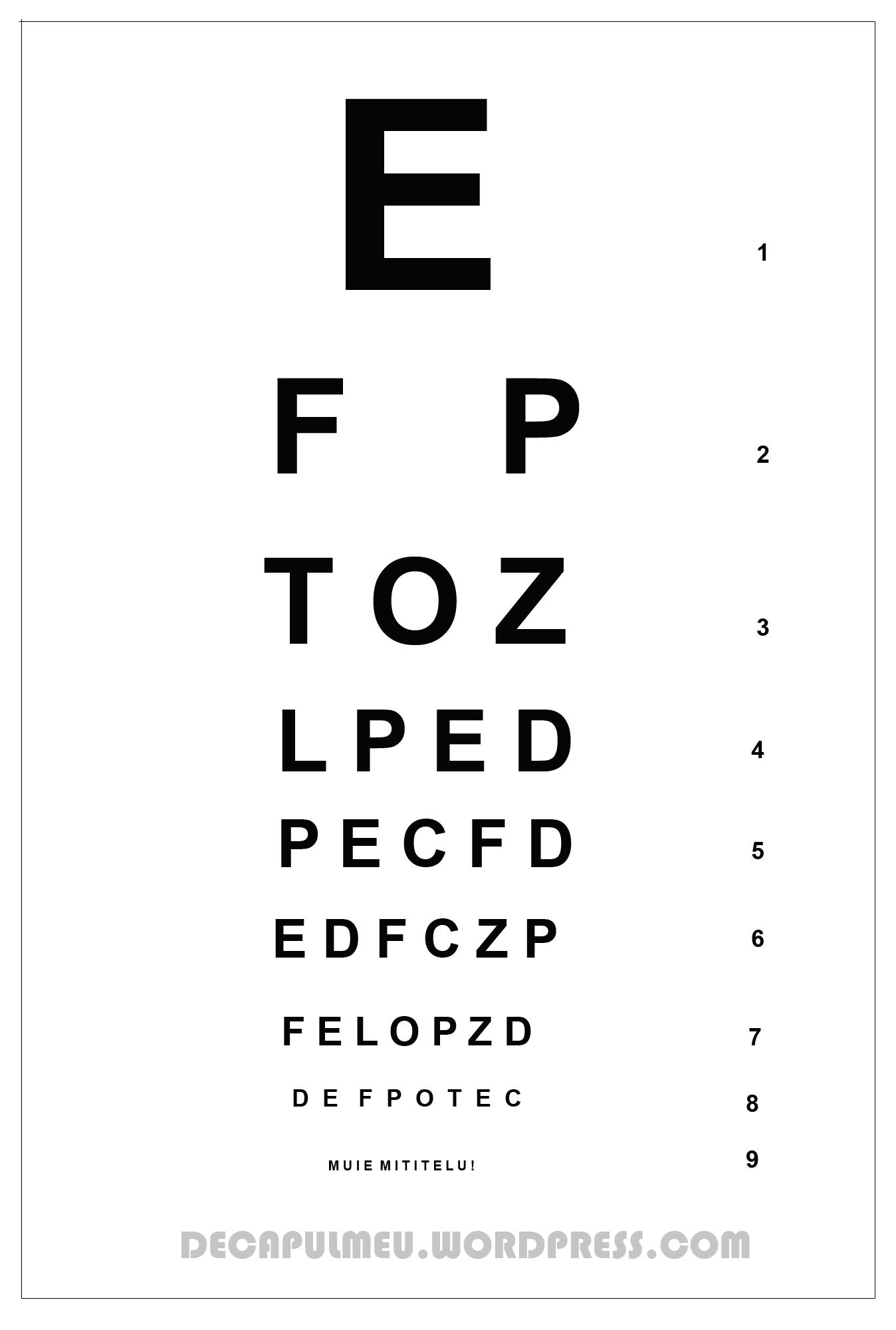 Examen oftalmologic pentru ochelari de soare. Scuzați