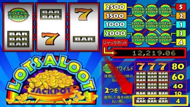 c7e9ba99aa91adfb4f072eb6553e09a7 - ベラジョンカジノのスロットで勝つための攻略方法&勝てる確率を上げるテクニック