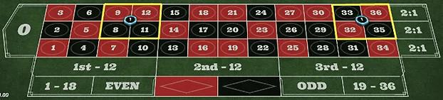 5c61665ce05f2dfa42433966ecaef648 - ベラジョンカジノのルーレットで勝てない人必見!ルーレットの基本ルール、遊び方を紹介