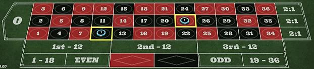 f41f8fcd5f0ce6a6600cc6142445c179 - ベラジョンカジノで遊べる全種類のルーレットを紹介。最低・最高ベット額が分かるテーブルリミットのまとめ