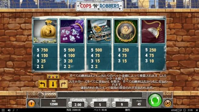 c03 300x169 - 「Cops 'N Robbers(コプスアンドロバーズ)」のスロット紹介&遊び方、ゲーム解説