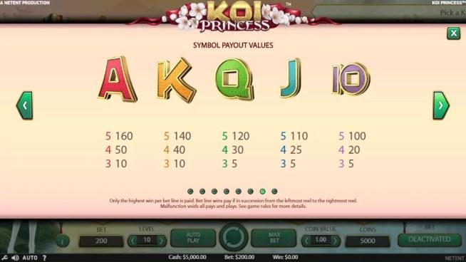 k03 300x169 - 「Koi Princess(コイプリンセス)」のスロット紹介&遊び方、ゲーム解説